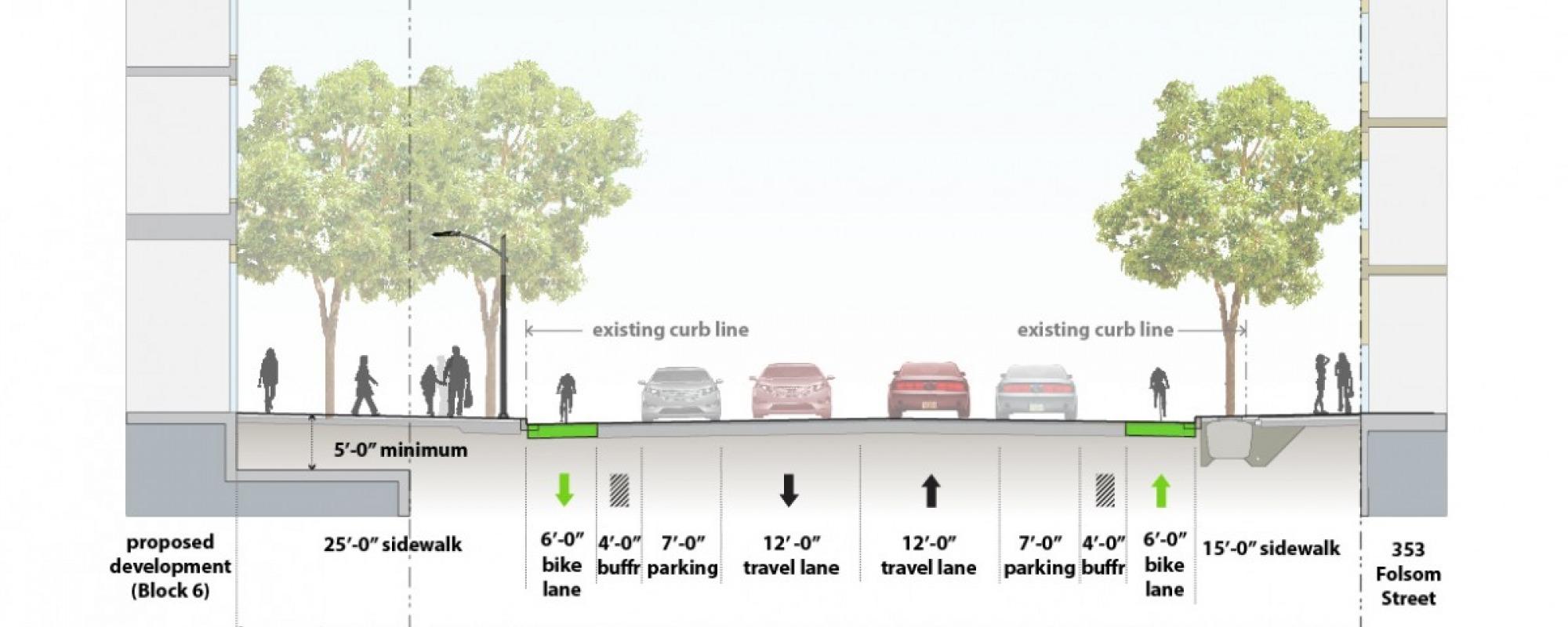Transbay Folsom Streetscape Improvement Project conceptual design
