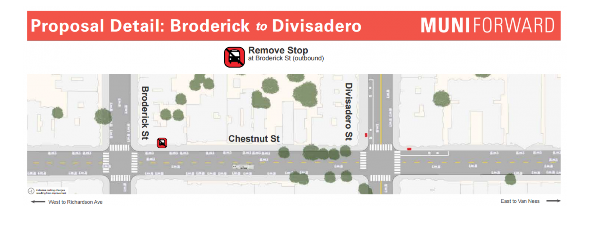 Proposed Detail: Broderick to Divisadero